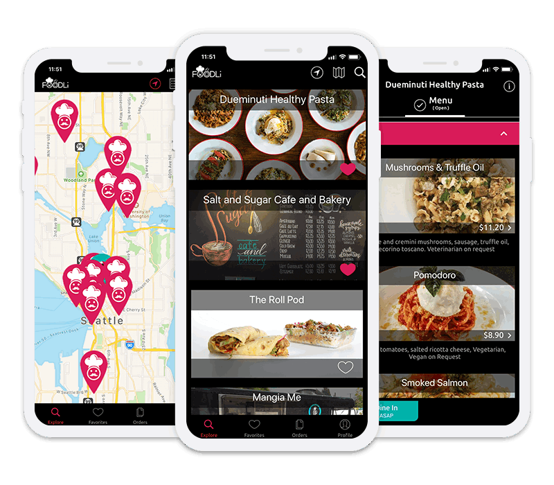 FOODLI - CONTACTLESS MENU AND ORDERING FOR RESTAURANTS, CAFES AND HOTELS